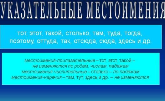 Конспект урока русского языка в классе Указательные местоимения